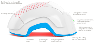 Theradome LH80 PRO Laser Phototherapy Helmet and Diagram