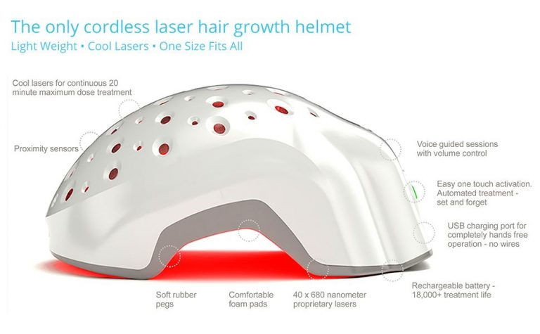 The only cordless laser hair growth helmet diagram